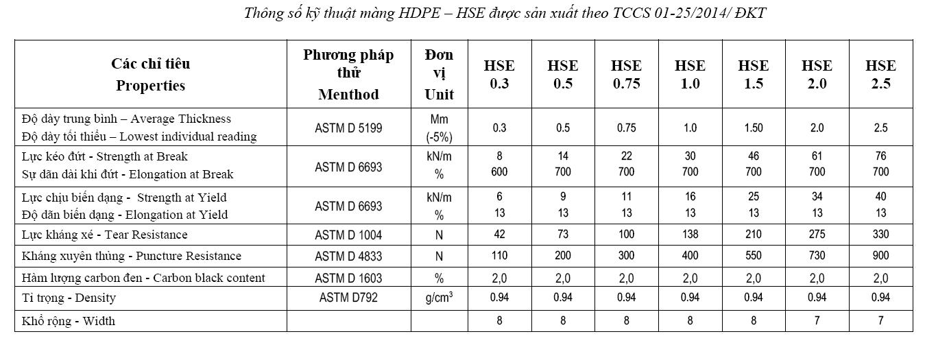 Màng chống thấm HDPE 1.0 mm
